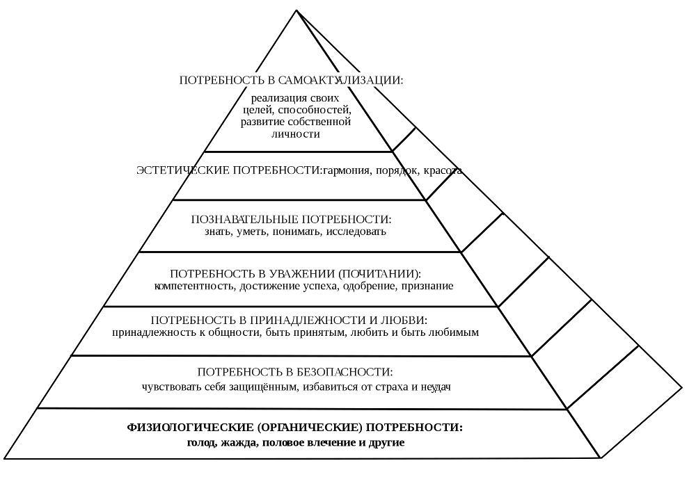 На это слайде вы видите: труд и трудовая деятельность труд - это физические и умственные усилия людей